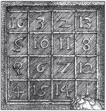 220px-Albrecht_Dürer_-_Melencolia_I_(detail).jpg