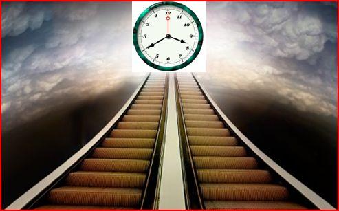 Uhr Leiter